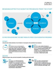 Design Effective Incentive Programs from the Start