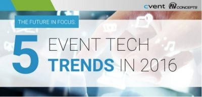 Event Tech Trends in 2016