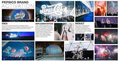 PepsiCo #PEPCITY Brand Activation