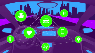 Automakers' Digital Imperative